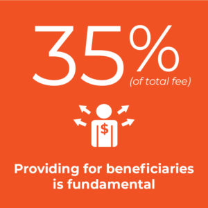 Beneficiary Distribution and Payment graphic